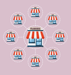 franchise business system in flat style vector image
