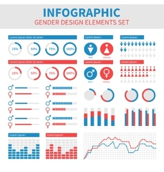 Gender infographic design Male and female vector