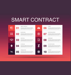Smart contract infographic 10 option template vector