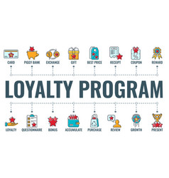 Loyalty program typography banner vector