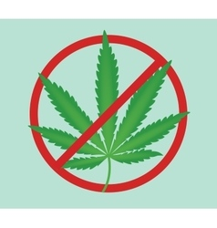 marijuana ban isolated with green background vector image