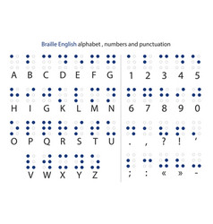 english braille alphabet letters with numbers and vector image