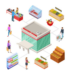 grocery store concept isometric market vector image
