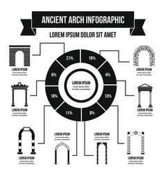 Ancient arch infographic concept simple style vector