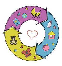 Arrows circle kids stuf vector