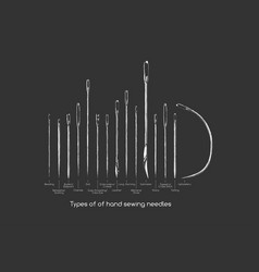 Types hand sewing needles vector