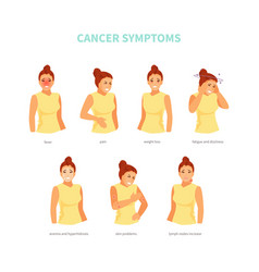 Common symptoms of cancer vector