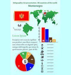 montenegro infographics for presentation all vector image