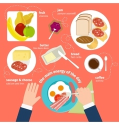 Breakfast food and drinks flat icons vector image vector image