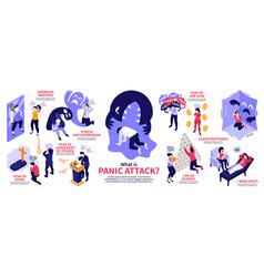 Isometric panic attack infographics vector