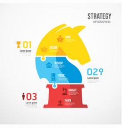 knight chess shape jigsaw banner strategy concept vector image