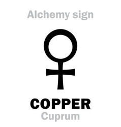 Alchemy copper cuprum vector