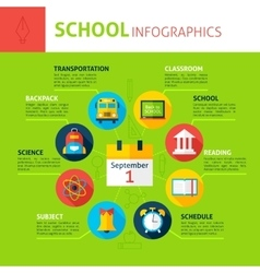 School Concept Infographics vector