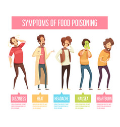 food poisoning symptoms man infographic poster vector image vector image