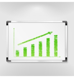 whiteboard with bar graph vector image vector image