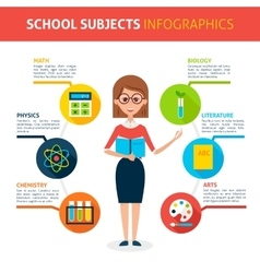 School subjects infographics vector