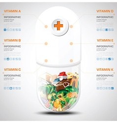 Vitamin And Nutrition Food With Pill Capsule Chart vector image vector image