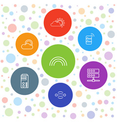 7 cloud icons vector image