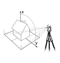 Surveying for home vector