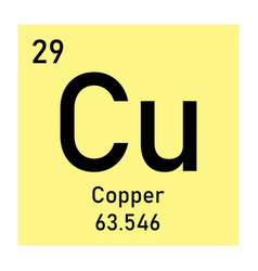 Copper element icon vector