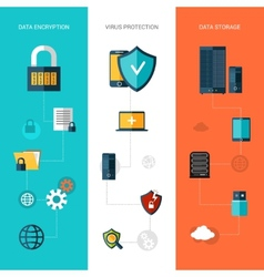Data Protection Banners Vertical vector image