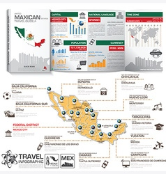 United Mexican States Travel Guide Book Business vector image
