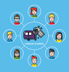 caravan sharing concept with group people vector image