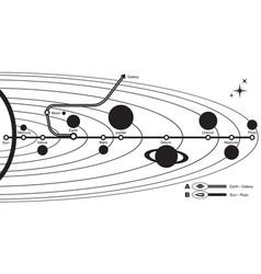 Solar system transportation map vector