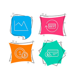 refund commission line chart and usd coins icons vector image