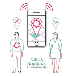 Virus tracking location application vector
