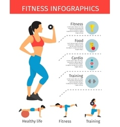 Sportive Lifestyle Infographics vector