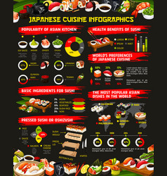 Japanese cuisine sushi rolls infographics vector