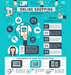 online shopping infographic internet store design vector image