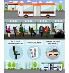 Bus travel passengers concept banner vector image