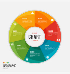 cycle chart infographic template with 7 parts vector image vector image