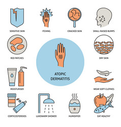 Atopic dermatitis symptoms and treatment banner in vector