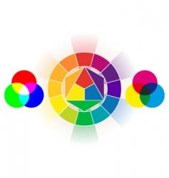 color wheel set vector image