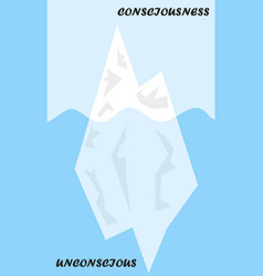 Iceberg metaphor structural model for psyche or vector