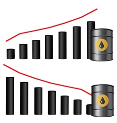 oil chart oval vector image