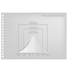 Paper art of standard deviation diagram chart vector