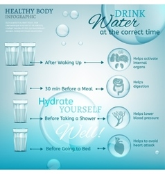 Water in Time vector