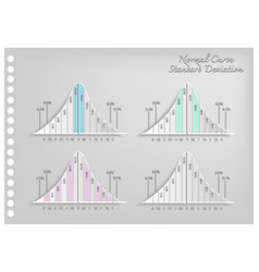 paper art set of normal distribution diagrams vector image
