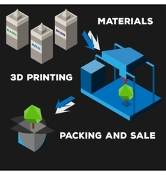 3d printer steps flat style on colored background vector