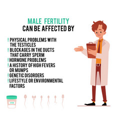 Poster causes male infertility with women vector