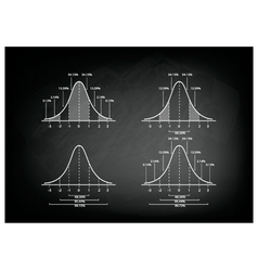 Set of Normal Distribution Chart vector image vector image