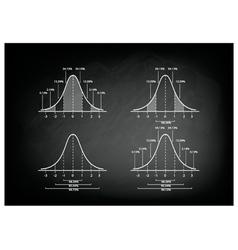 Set of normal distribution chart vector