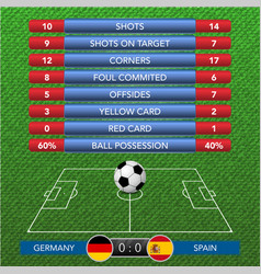 football pitch statistics vector image