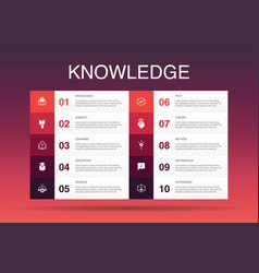 Knowledge infographic 10 option templatesubject vector