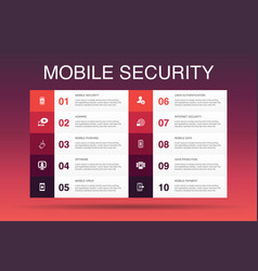 Mobile security infographic 10 option template vector