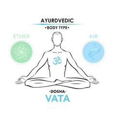 vata dosha or ectomorph - ayurvedic body type vector image